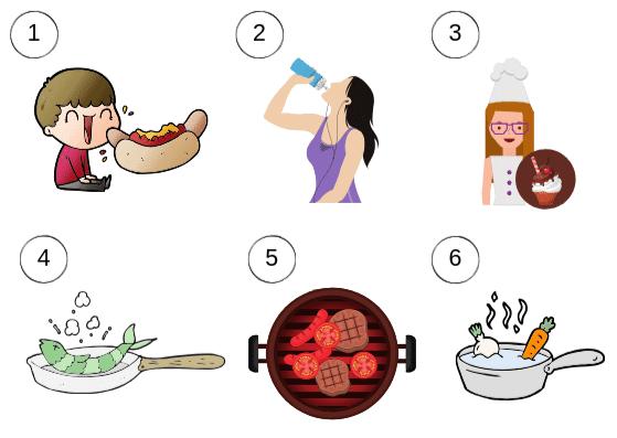 Verbs - Essen und Trinken - All About Deutsch