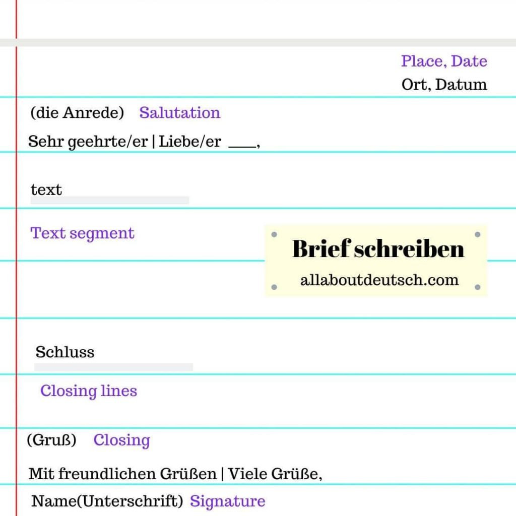 Letter writing in German - letter writing format German- All About Deutsch