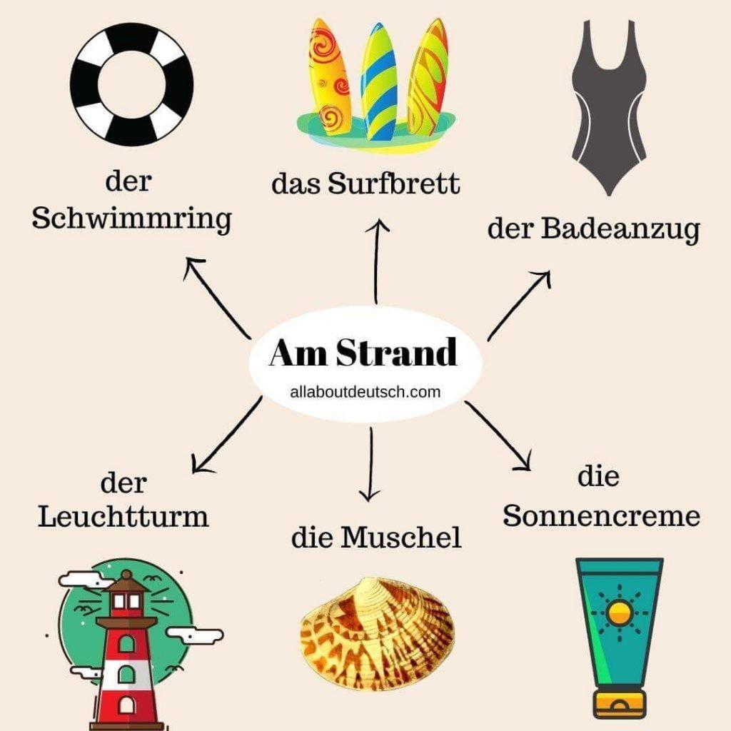 Beach vocabulary in German- All About Deutsch